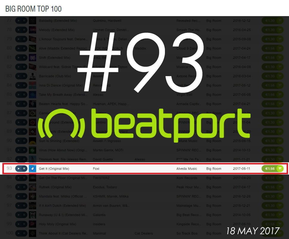"""""""Get It"""" by FOXI is on the Beatport Big Room Top 100 Tracks"""