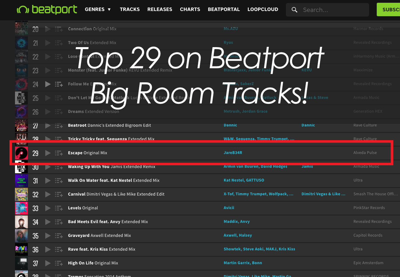 """""""Escape"""" by JareB34R is Top 29 on Beatport's Big Room tracks!"""